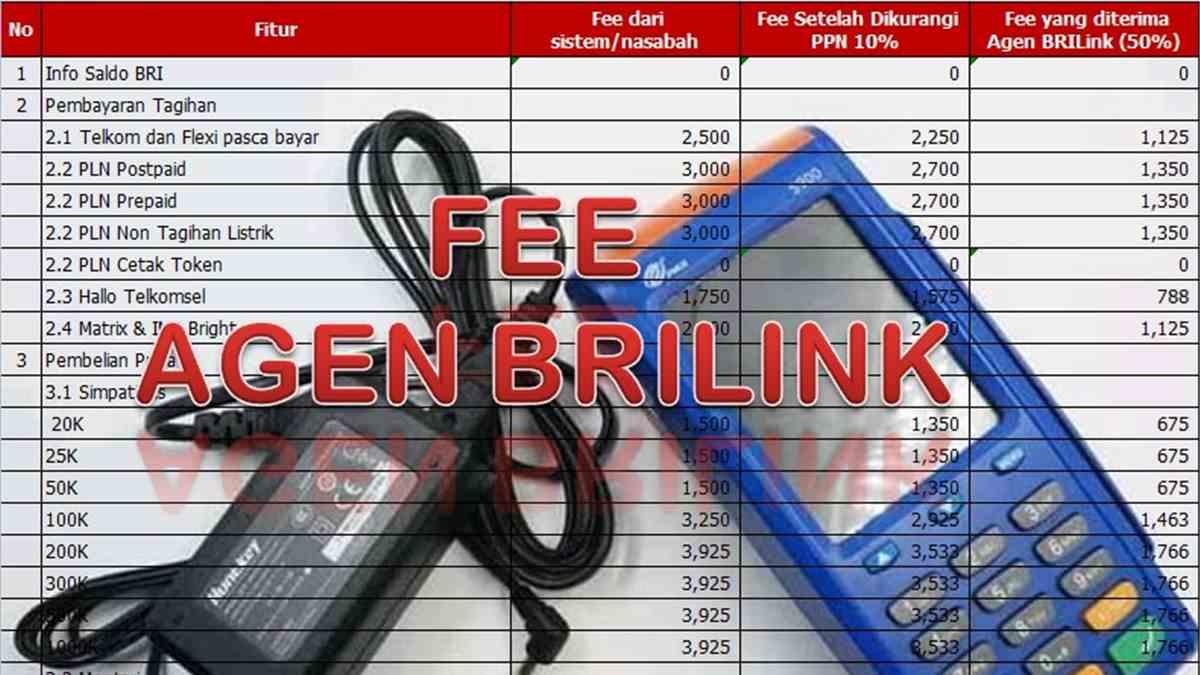 fee agen brilink